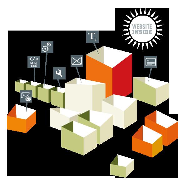 <span>Active Websight</span> die freundliche, kleine <span>Internetagentur</span> aus Münster